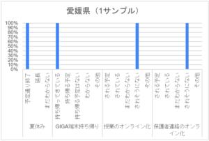 コロナ禍アンケート_小学校_愛媛県